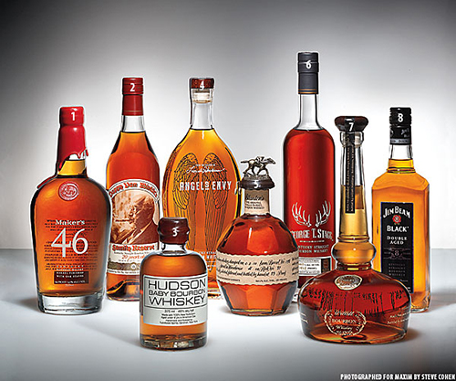 Do You Know Your Bourbon