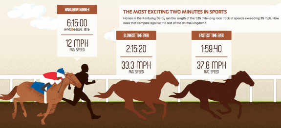A Visual Guide to the Kentucky Derby